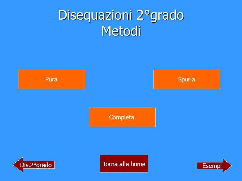 Disequazioni 2°grado Metodi