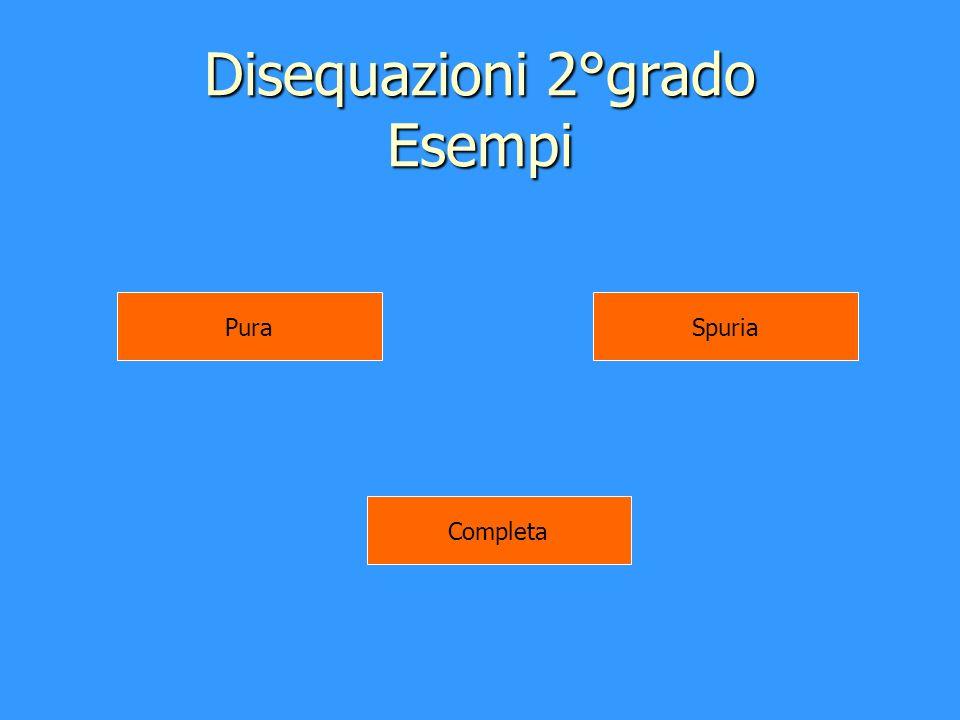 Disequazioni 2°grado Esempi