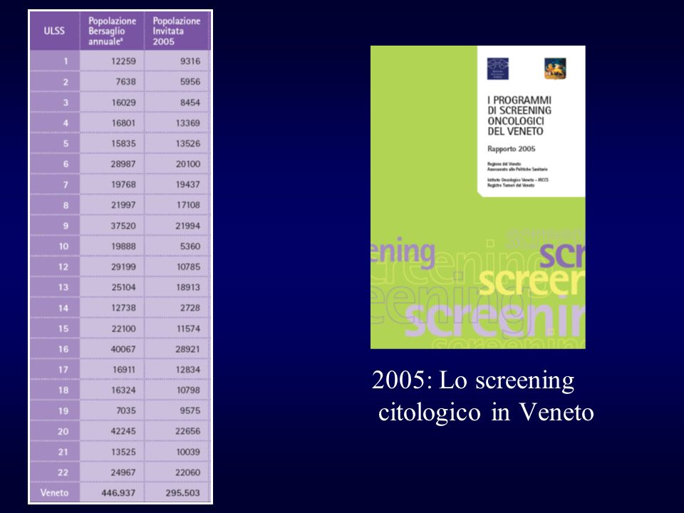 2005: Lo screening citologico in Veneto