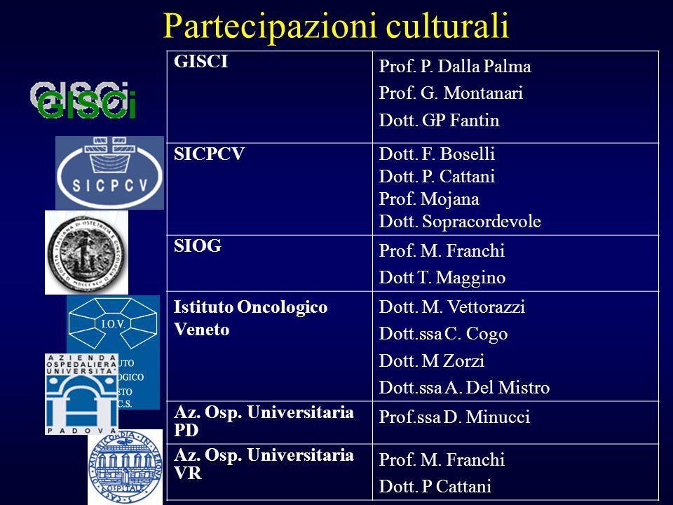Partecipazioni culturali
