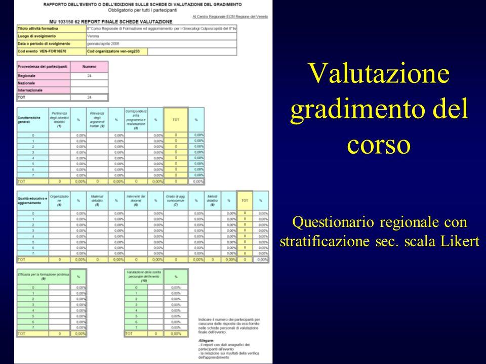 Valutazione gradimento del corso