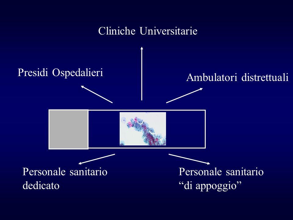 Cliniche Universitarie