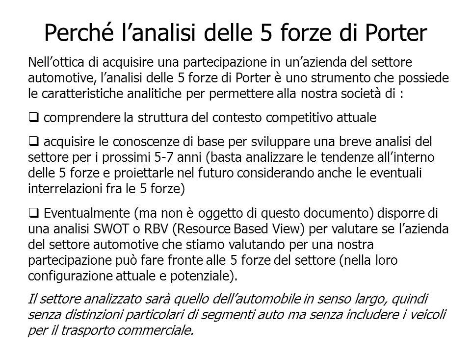 Perché l'analisi delle 5 forze di Porter