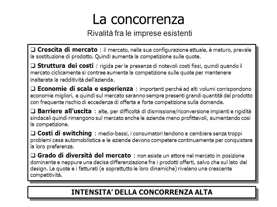 INTENSITA' DELLA CONCORRENZA ALTA