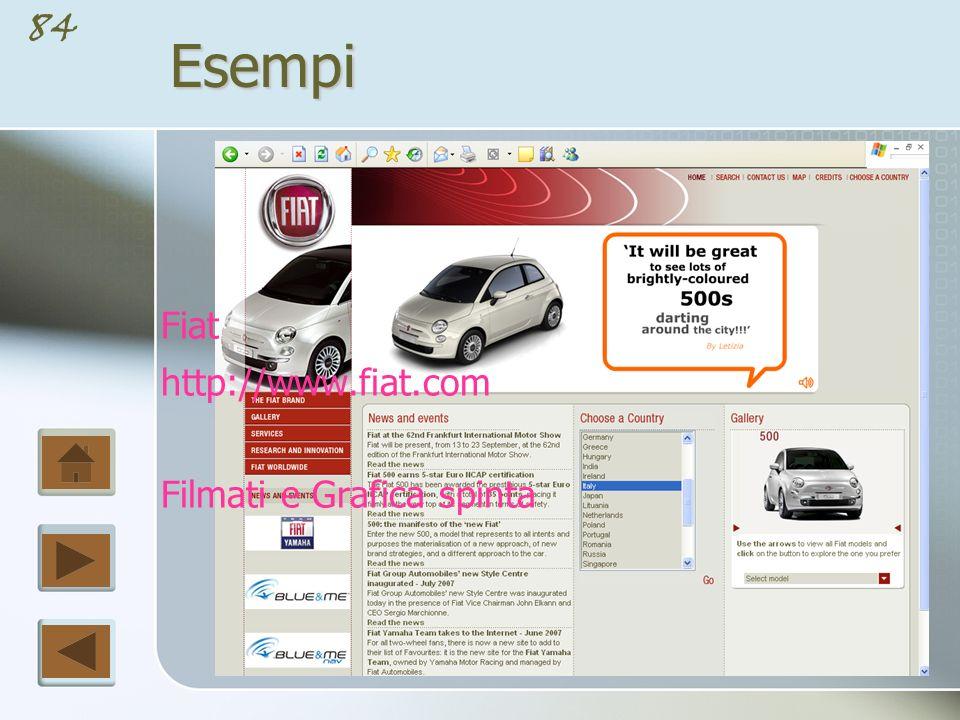 Esempi Fiat http://www.fiat.com Filmati e Grafica spinta