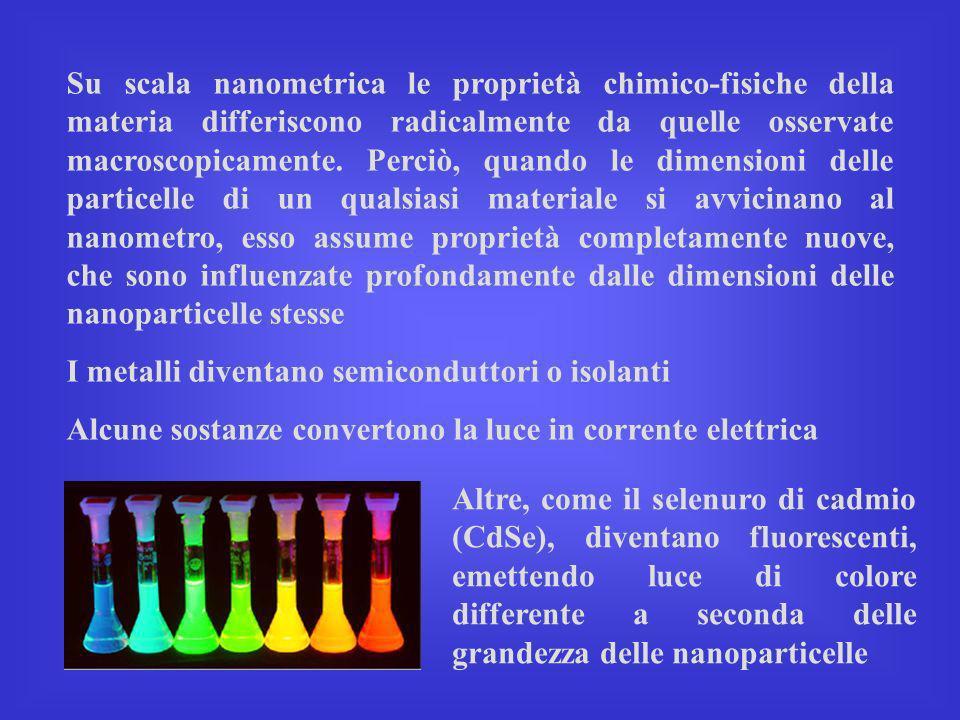 Su scala nanometrica le proprietà chimico-fisiche della materia differiscono radicalmente da quelle osservate macroscopicamente. Perciò, quando le dimensioni delle particelle di un qualsiasi materiale si avvicinano al nanometro, esso assume proprietà completamente nuove, che sono influenzate profondamente dalle dimensioni delle nanoparticelle stesse