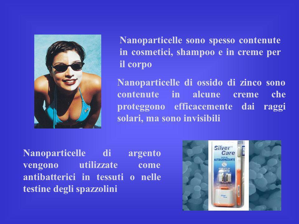 Nanoparticelle sono spesso contenute in cosmetici, shampoo e in creme per il corpo