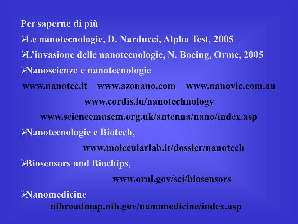 www.nanotec.it www.azonano.com www.nanovic.com.au