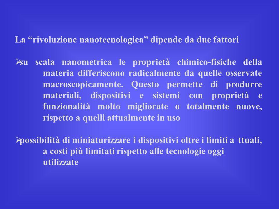 La rivoluzione nanotecnologica dipende da due fattori