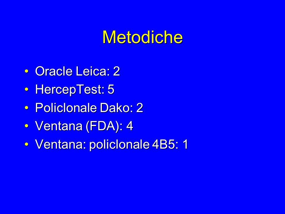 Metodiche Oracle Leica: 2 HercepTest: 5 Policlonale Dako: 2