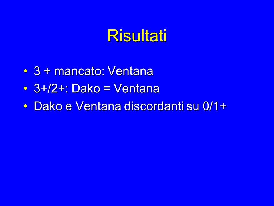 Risultati 3 + mancato: Ventana 3+/2+: Dako = Ventana