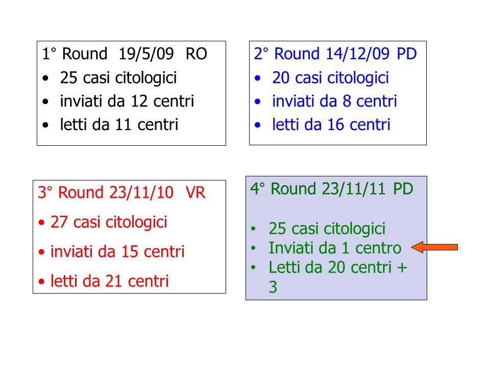 1° Round 19/5/09 RO 25 casi citologici. inviati da 12 centri. letti da 11 centri. 2° Round 14/12/09 PD.