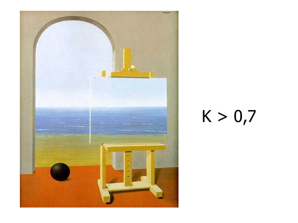 K > 0,7