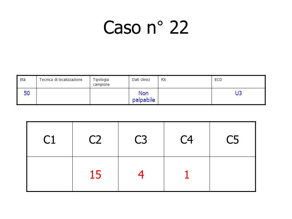 Caso n° 22 C1 C2 C3 C4 C5 15 4 1 50 Non palpabile U3 Età