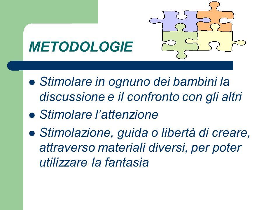METODOLOGIE Stimolare in ognuno dei bambini la discussione e il confronto con gli altri. Stimolare l'attenzione.
