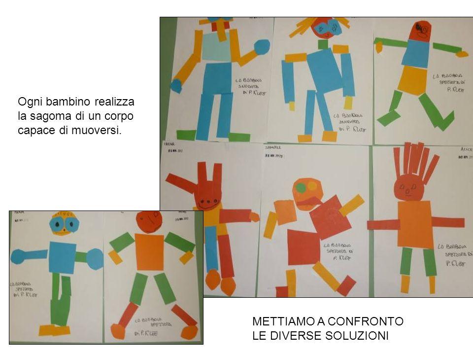 Ogni bambino realizza la sagoma di un corpo. capace di muoversi.