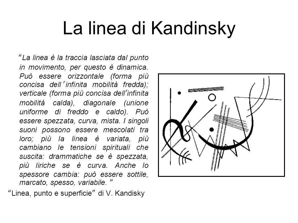 La linea di Kandinsky
