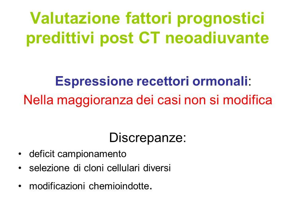 Valutazione fattori prognostici predittivi post CT neoadiuvante