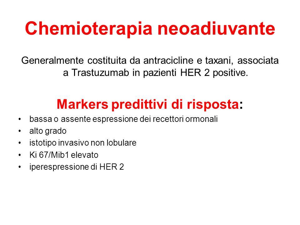 Chemioterapia neoadiuvante