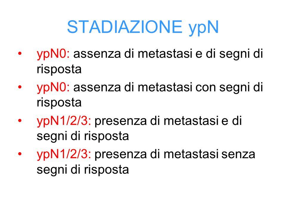 STADIAZIONE ypN ypN0: assenza di metastasi e di segni di risposta