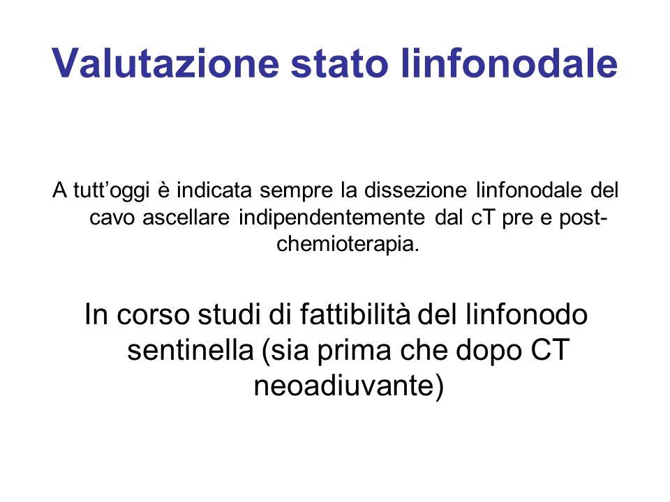 Valutazione stato linfonodale