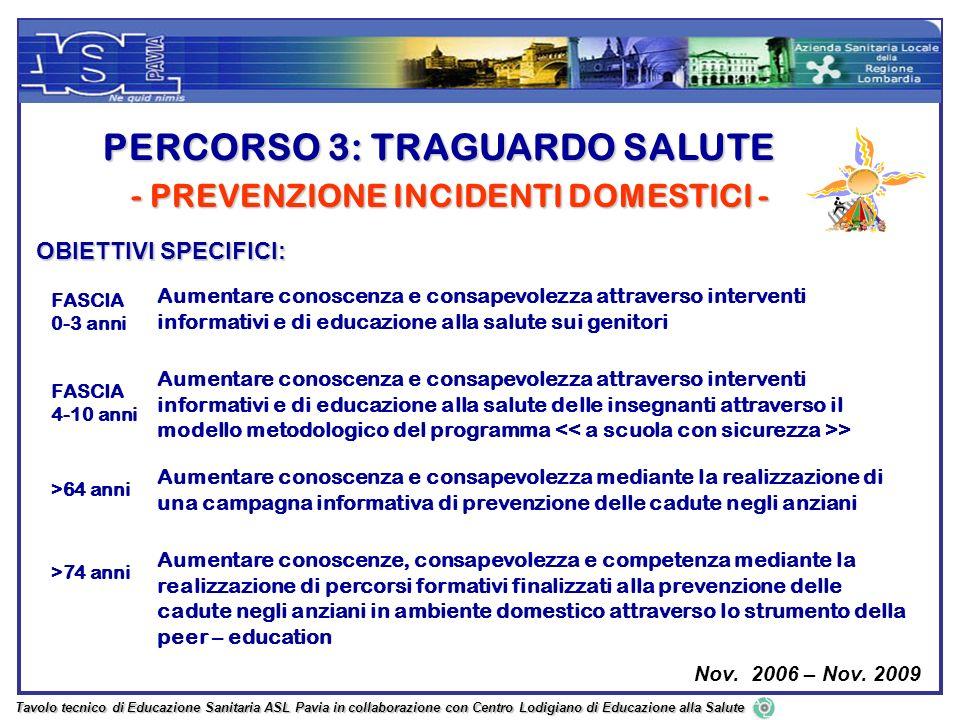 PERCORSO 3: TRAGUARDO SALUTE