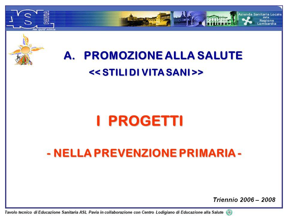 Strategie per la salute Asl della provincia di Pavia
