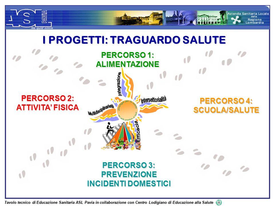 I PROGETTI: TRAGUARDO SALUTE