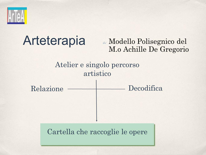 Arteterapia Modello Polisegnico del M.o Achille De Gregorio
