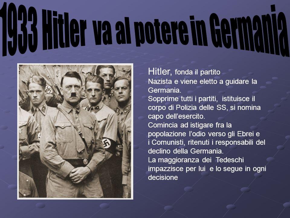1933 Hitler va al potere in Germania