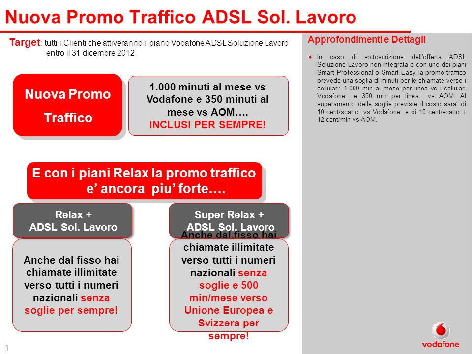 Nuova Promo Traffico ADSL Sol. Lavoro