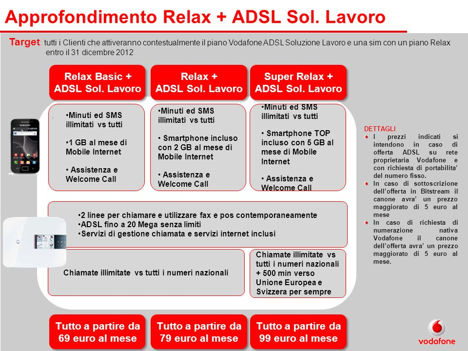 Approfondimento Relax + ADSL Sol. Lavoro