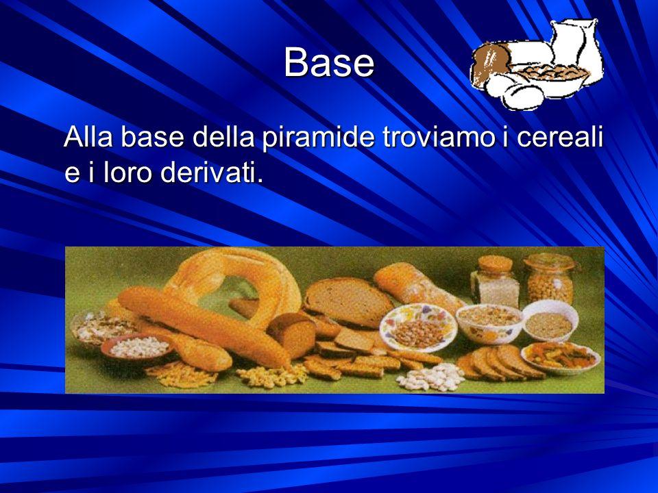Base Alla base della piramide troviamo i cereali e i loro derivati.