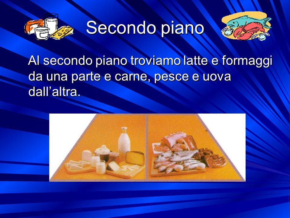 Secondo piano Al secondo piano troviamo latte e formaggi da una parte e carne, pesce e uova dall'altra.