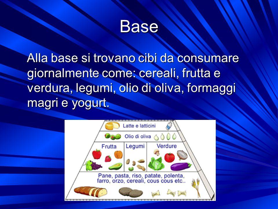 Base Alla base si trovano cibi da consumare giornalmente come: cereali, frutta e verdura, legumi, olio di oliva, formaggi magri e yogurt.