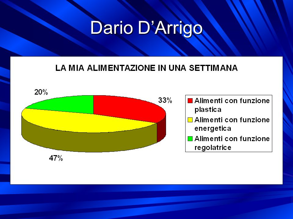 Dario D'Arrigo