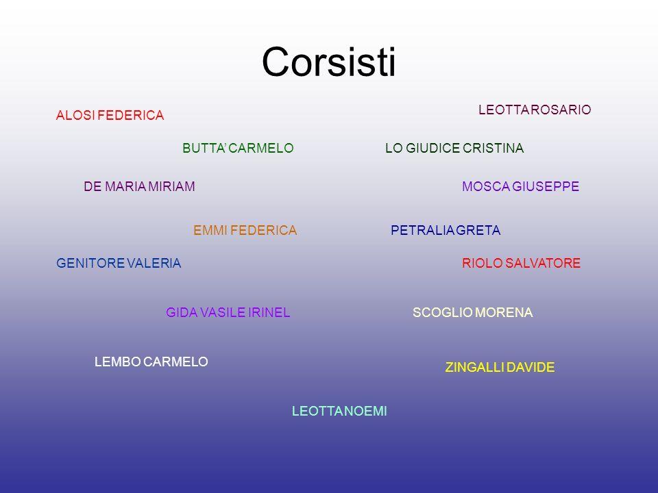 Corsisti LEOTTA ROSARIO ALOSI FEDERICA BUTTA' CARMELO