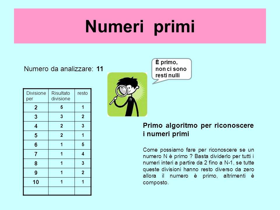 Numeri primi Numero da analizzare: 11