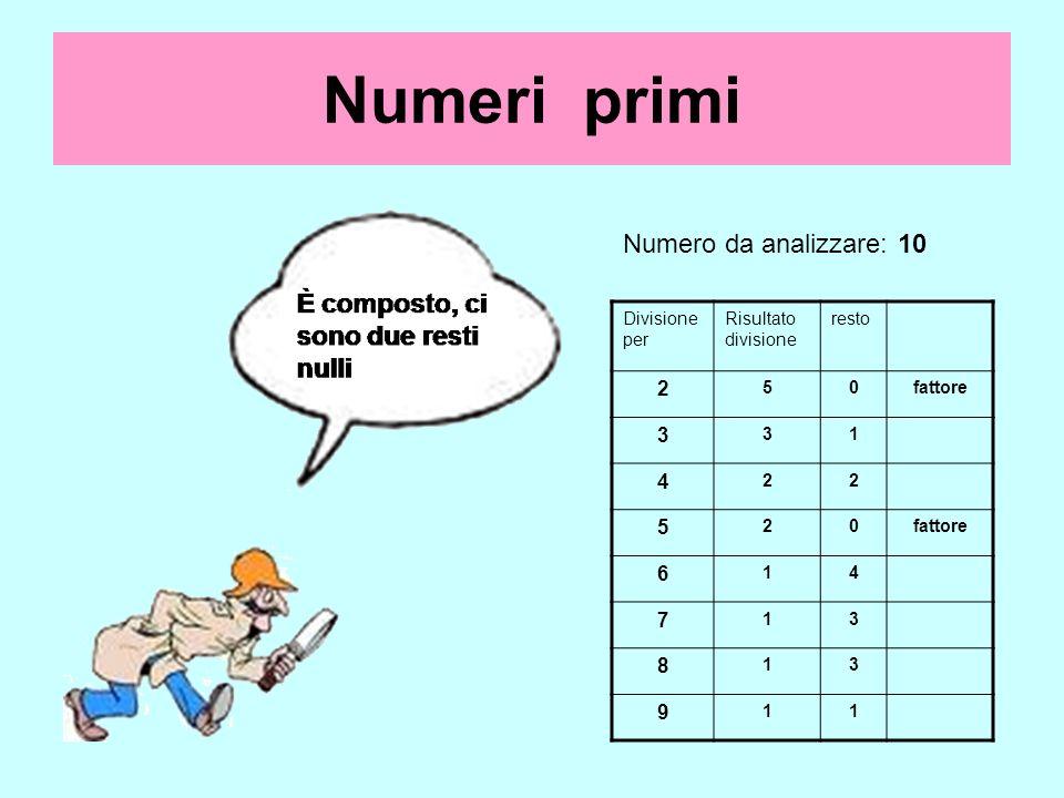 Numeri primi Numero da analizzare: 10 2 3 4 6 7 8 9 Divisione per