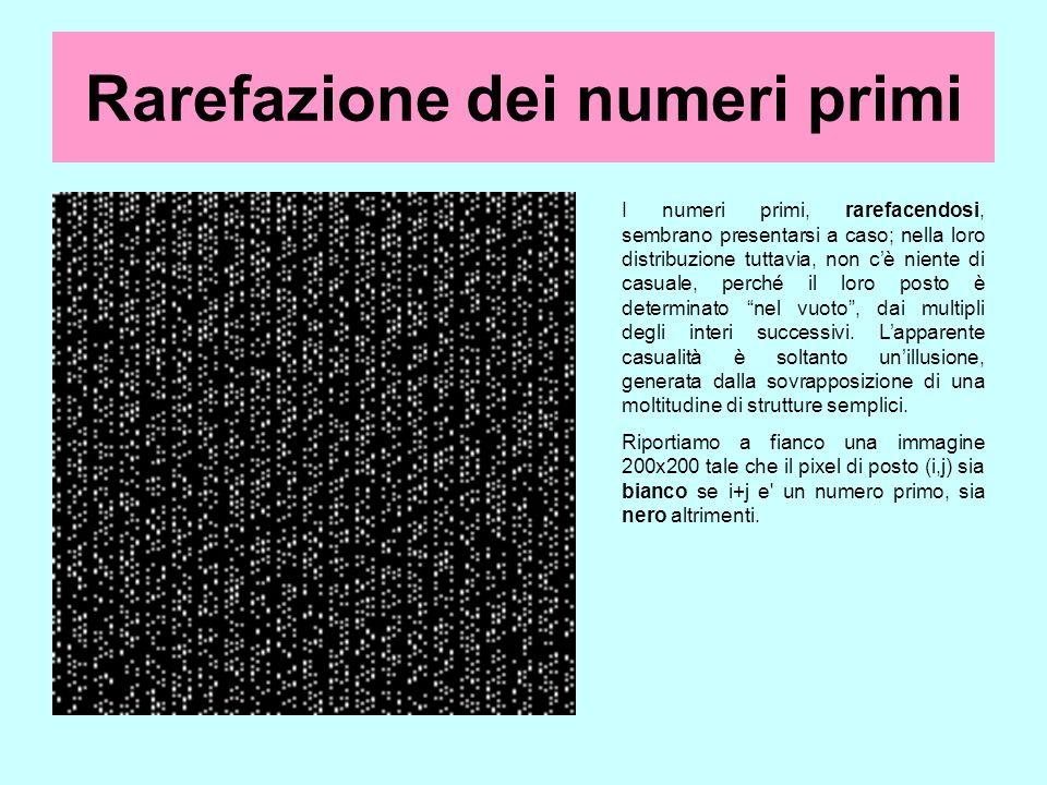 Rarefazione dei numeri primi
