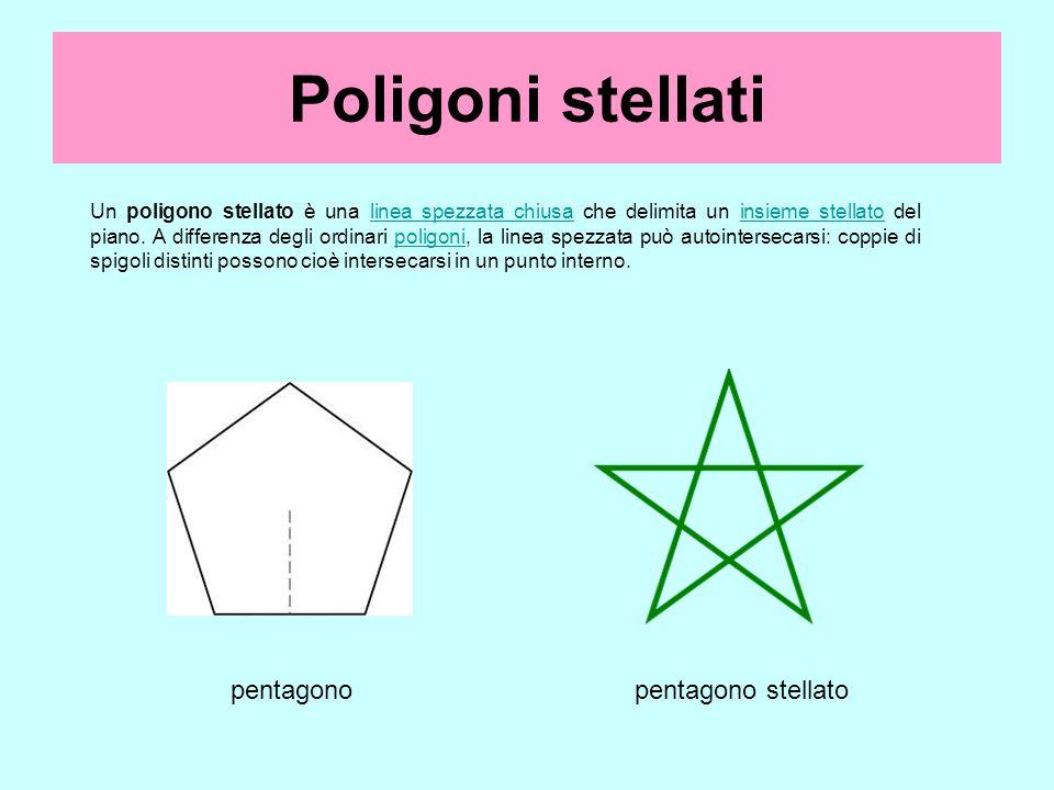 Poligoni stellati pentagono pentagono stellato