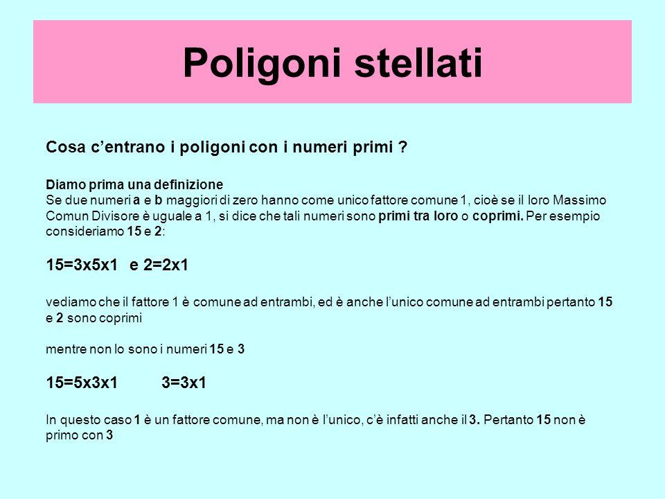 Poligoni stellati Cosa c'entrano i poligoni con i numeri primi