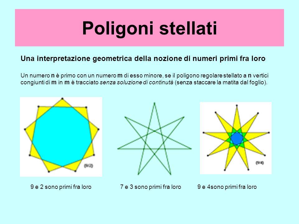 Poligoni stellati Una interpretazione geometrica della nozione di numeri primi fra loro.