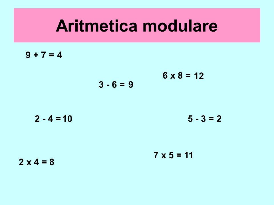 Aritmetica modulare 9 + 7 = 4 6 x 8 = 12 3 - 6 = 9 2 - 4 = 10 5 - 3 =