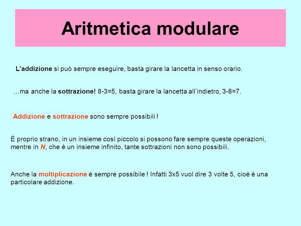 Aritmetica modulareL'addizione si può sempre eseguire, basta girare la lancetta in senso orario.