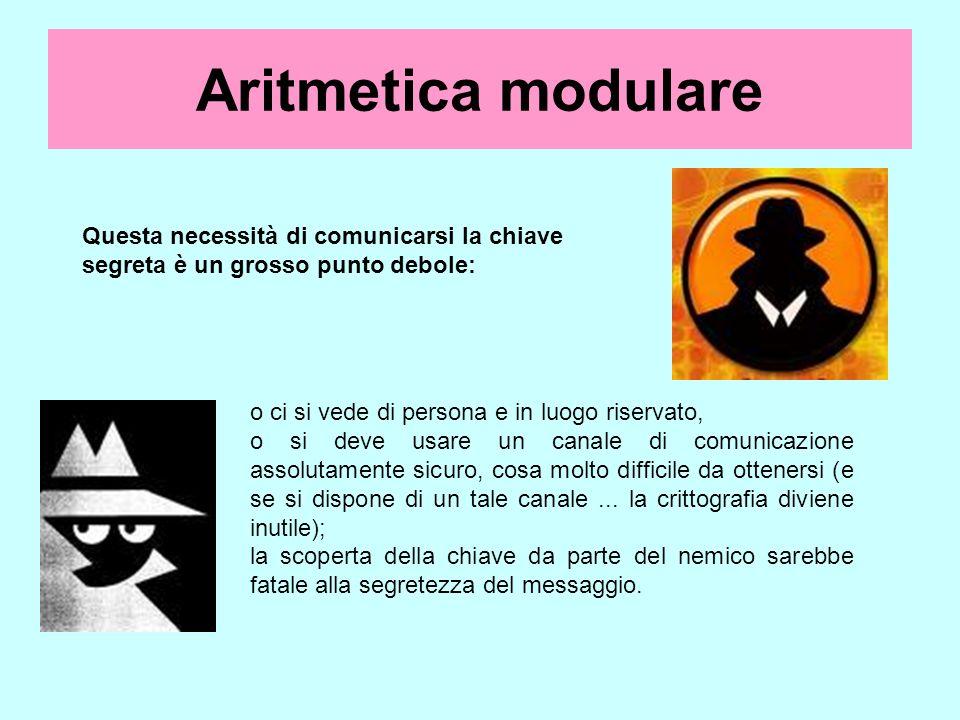 Aritmetica modulare Questa necessità di comunicarsi la chiave segreta è un grosso punto debole: o ci si vede di persona e in luogo riservato,