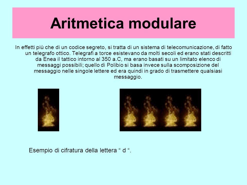 Aritmetica modulare Esempio di cifratura della lettera d .