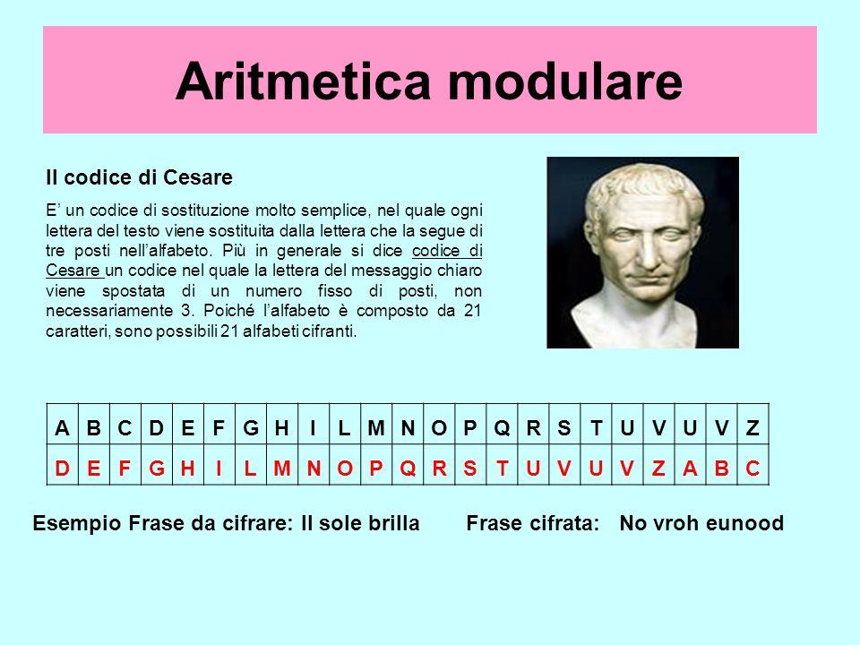 Aritmetica modulare Il codice di Cesare A B C D E F G H I L M N O P Q