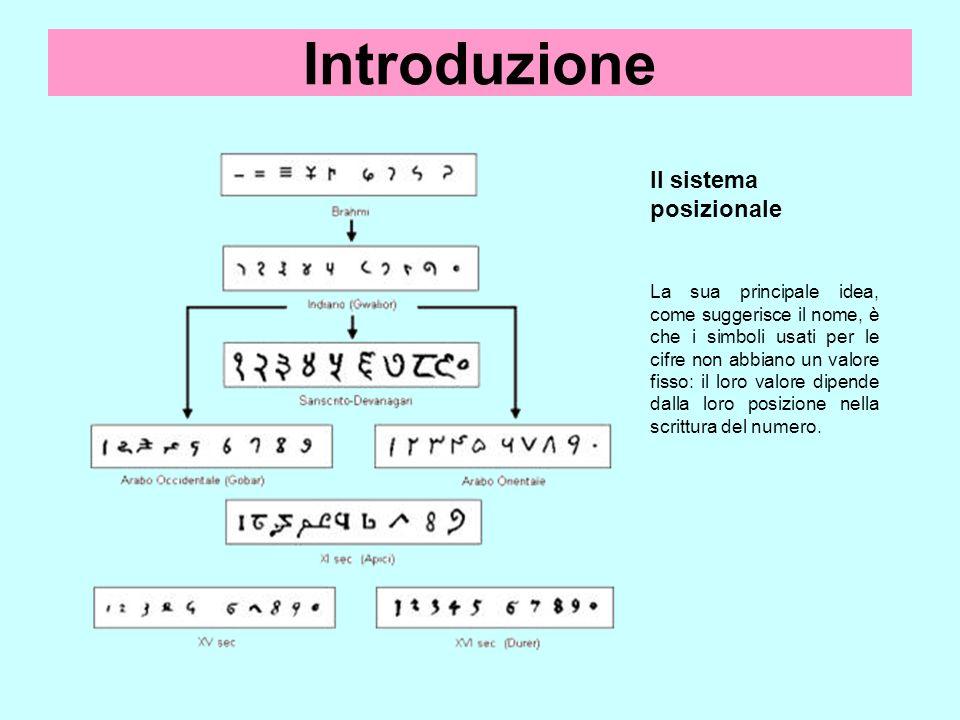 Introduzione Il sistema posizionale