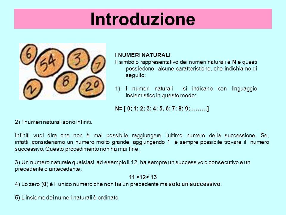 Introduzione 11 <12< 13 I NUMERI NATURALI